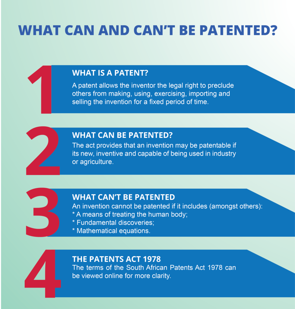 What is Patented?